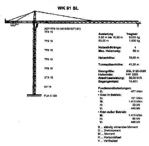 MAN Wolff 91SL Turmkran
