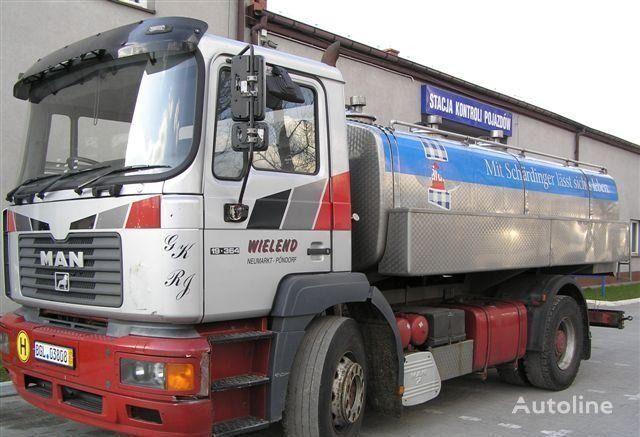 MAN 19.364 Milchtransporter LKW